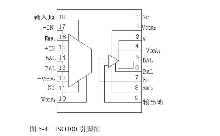 系统硬件电路的设计理念概述