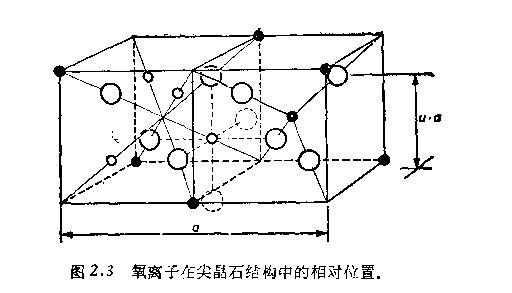 铁氧体的晶体结构