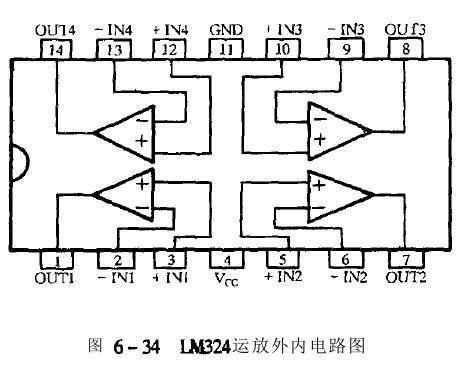 系统运算放大器结构